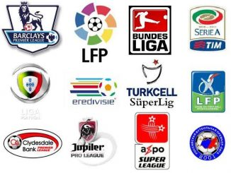 Top best football Soccer Leagues in the world